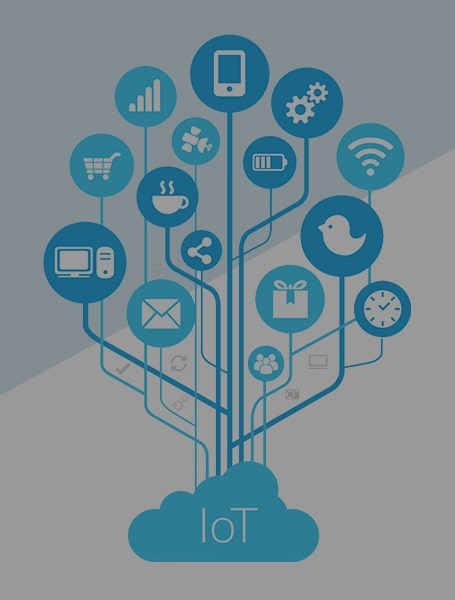 IOT Research & Development Services